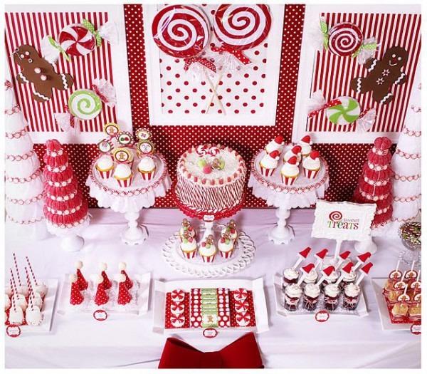 Christmas Dessert Table Ideas – Loris Decoration
