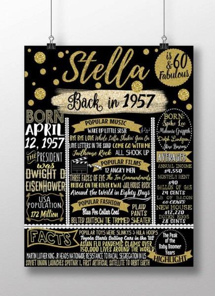 1958 Birthday Board, Things Happening 60 Years Ago, 60th Birthday